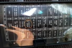 1996 honda civic fuse panel diagram catjuggling com 1996 e350 fuse box diagram 1996 honda civic fuse panel diagram