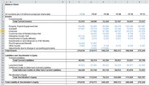 Basic Balance Sheet Template Excel Best Photos Of Classified Balance Sheet Template Excel