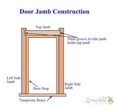 Build door jamb grand you can the diy and frame yourself we cover