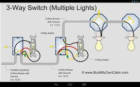 electric toolkit home wiring android apps on google play basic