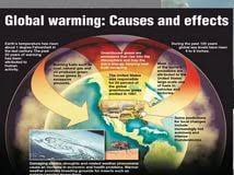 cause and effect of global warming essay causes of climate change causes  and effects of global warming essaywords introduction cause and effect essay  for     Bold Mimarl  k