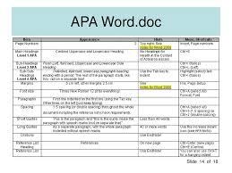 Apa Word Doc What Is Apa Format Using Apa Format In Word Ppt Download