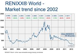 Metals News Chart Of The Day The Epic Implosion Of The