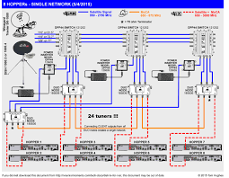 wiring diagram for home network with free template dish network Dish Network Hopper Wiring Diagram wiring diagram for home network to inspiring dish network hopper wiring diagram installation and joey dish network wiring diagrams for hopper