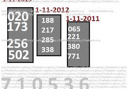 Thai Lottery Results 1 11 2014 Historical Data Tip Tasses