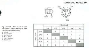 super cochons wiring diagram 2008 kawasaki prairie 360 super  at Wiring Schematics On 26 Hp Kawasaki Fd750d Scag