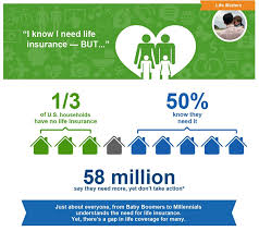 Variable Life Insurance Quote