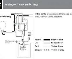 12 professional how to wire a light dimmer switch ideas type on screen one way switch wiring diagram at One Way Wiring Diagram
