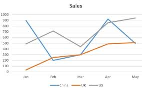 Trend Chart Best Excel Charts Types For Data Analysis Presentation And