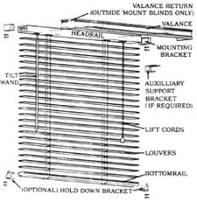 Installing Wood Blinds Installation Instructions Ace Fast Wood Window Images Blinds Installation Instructions