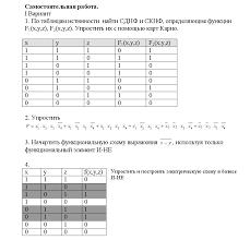 контрольная работа по теме первообразная и интеграл stol biliard ru контрольная работа по теме первообразная и интеграл