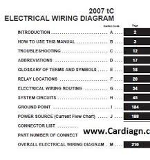 2007 toyota scion tc electrical wiring diagram pdf