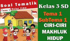Try the suggestions below or type a new query above. Soal Tematik Kelas 3 Sd Tema 1 Subtema 1 Ciri Ciri Makhluk Hidup Dan Kunci Jawaban Tipstriksib