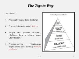 Toyota Process Flow Chart Toyota Production System