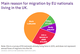 Uk Year End Charts 2015 Eu Migration In Five Charts Channel 4 News