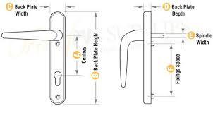 pair of trojan sparta 92pz short backplate gold pvd sprung lever lever upvc door handle set amazon co uk diy tools
