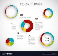 Donut Pie Chart Templates