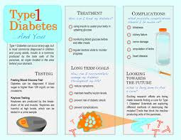 Guide On How To Overcome Diabetes Easily Diabetes Symptoms