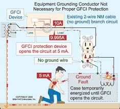 gfci s w o ground interinspection forum gfcis w o ground gfci receptacle opperation gif
