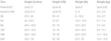 Carters Size Chart Ocity