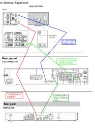 i have a sony bravia tv a sony home theater system and just please click below image to get full view for connection setup diagram let me know if there is additonal question