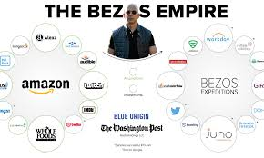 Amazon Structure Chart The Jeff Bezos Empire In One Giant Chart