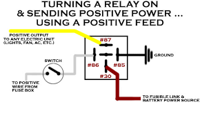 how to wire reverse fog lights? dodge ram forum dodge truck forums Relay For Fog Lights Wiring Diagram mad_electrical_relay b jpg wiring diagram for relay for fog lights