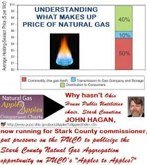 Puco Apples To Apples Natural Gas Rate Comparison Chart Start Www Bloggerplugins Org Changing The Blogger Title Tag