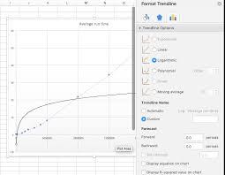 Logarithmic Chart Excel Plotting Logarthmic Chart N Log N In Excel Stack Overflow