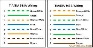 tia 568a wiring wiring diagram site tia eia 568a and tia eia 568b standards 568a and 568b wiring tia 568a wiring