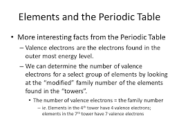 Chapter 4 Elements and the Periodic Table. Elements and the ...