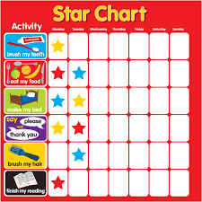 Reward Chart For 2 Year Old Star Reward Charts Printable Shelter