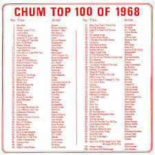 Chums Top 100 Of 1968 In 2019 Top Music Hits Nostalgic