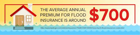 flood insurance stat