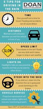 Pin By Doan Family On Doan Delivers Driving Tips Driving Tips Chrysler Dodge Jeep Driving