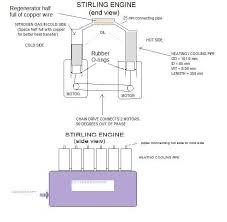 stirling engine design high pressure atm low temperature  haselhurst stirling engine design