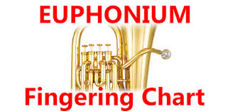 Baritone Finger Chart Treble Clef 3 Valve Euphonium Fingerings Apk Download V2 0 For Android At