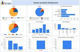 service desk incident dashboard