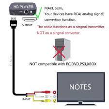 av cable wiring diagram data wiring diagram schema wiring diagram hdmi cable refrence hdmi to av cable wiring diagram av receiver connection diagram av cable wiring diagram