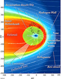 parts of the sun nasa sun earth day space weather around the world