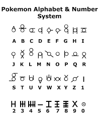 pokemon alphabet and number system by kindlelockes d9mwvv3