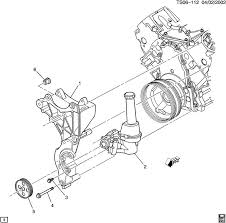 help power steering non existant when braking hard this is a comment from hummer forums in 2009 the brake hydroboost system runs off of the power steering pump there have been many problems this as to
