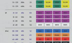 Old Wiring Colors List Of Wiring Diagrams