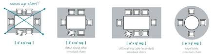 how to pick area rug size dining room rugs size area rug size for dining room how to pick