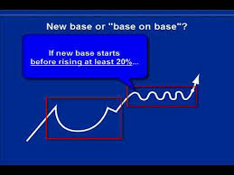 How To Read Stock Charts Counting Bases