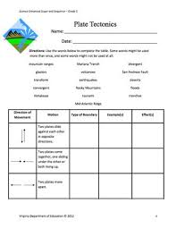 best plate tectonics ideas earth science here s a lesson plan and student page on plate tectonics