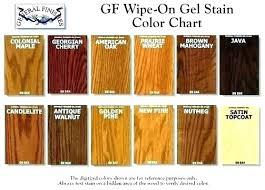 Old Masters Gel Stain Home Depot Argotcomunicacion Com