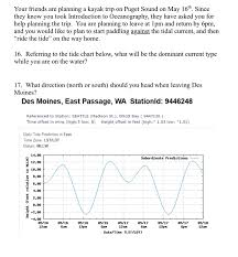 Elliott Bay Tide Charts Solved Your Friends Are Planning A Kayak Trip On Puget So