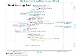 Japanese Fishing Line Conversion Chart Tobizo Eng Zenaq Official Website