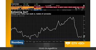 Usd Chart Bloomberg Usd To Cny Exchange Rate Bloomberg Markets